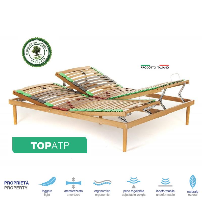 Top ATP